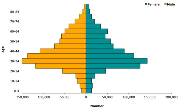 pyramid5-2011