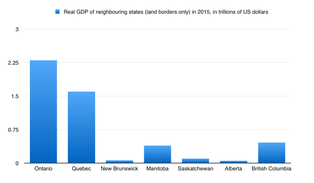 US-Can real gdp.png