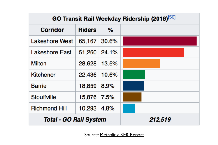 go train ridership.png