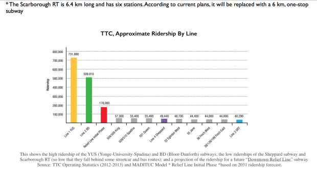 TTC ridership.png